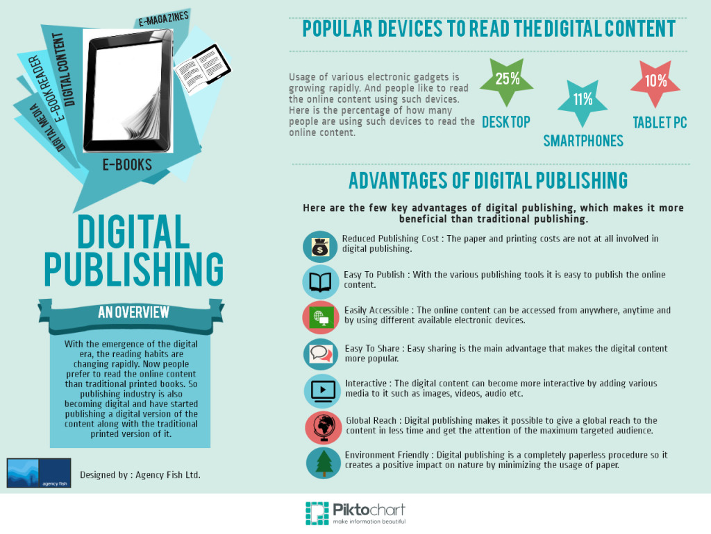 Digital_publishing